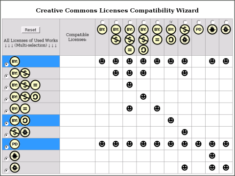 how to put creative commons license